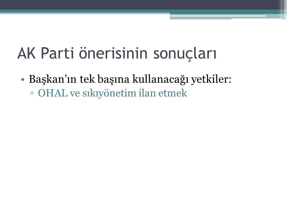 AK Parti önerisinin sonuçları Başkan'ın tek başına kullanacağı yetkiler: ▫OHAL ve sıkıyönetim ilan etmek