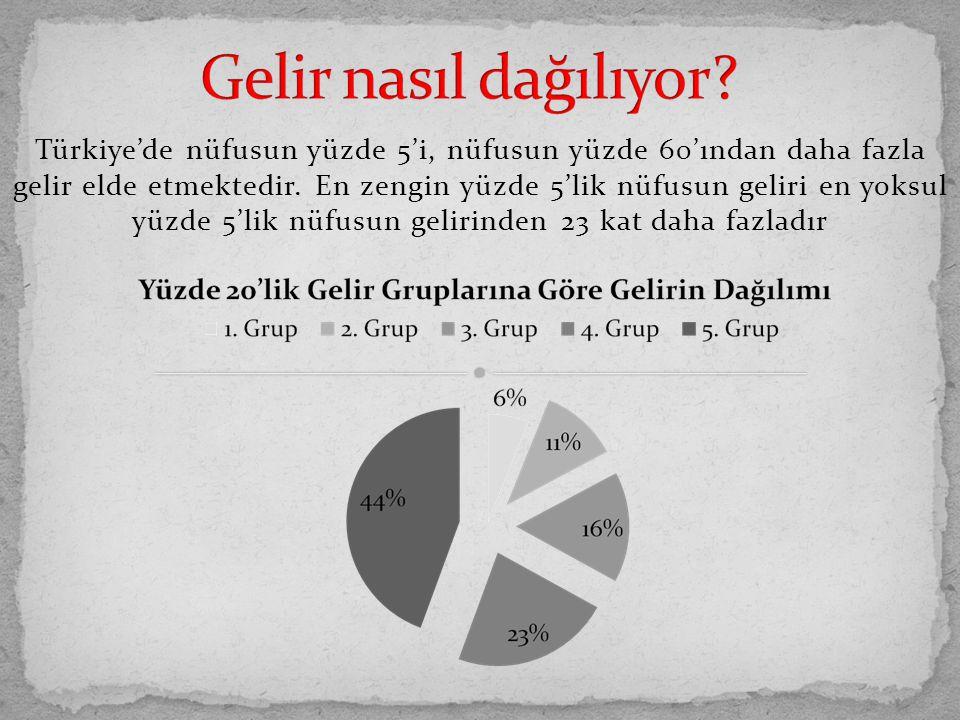 Türkiye'de nüfusun yüzde 5'i, nüfusun yüzde 60'ından daha fazla gelir elde etmektedir. En zengin yüzde 5'lik nüfusun geliri en yoksul yüzde 5'lik nüfu