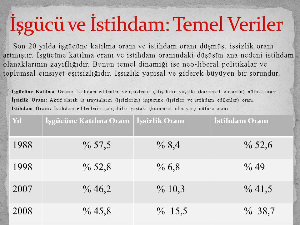 Türkiye'de haftalık normal çalışma süresi 45 saat.