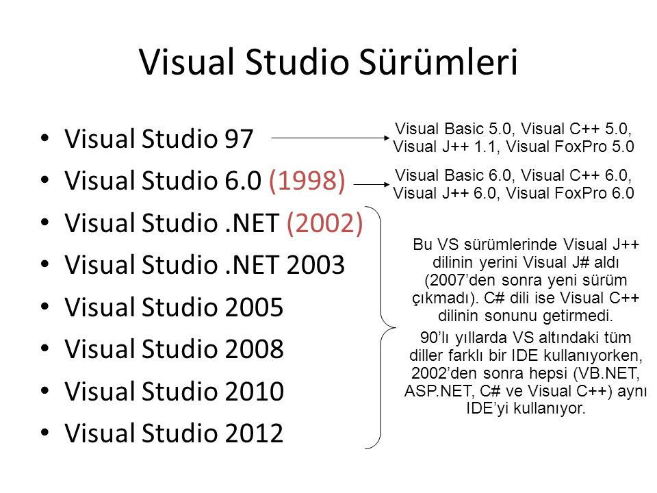 Visual Studio Sürümleri Visual Studio 97 Visual Studio 6.0 (1998) Visual Studio.NET (2002) Visual Studio.NET 2003 Visual Studio 2005 Visual Studio 200