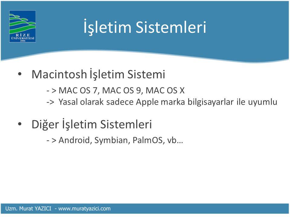 İşletim Sistemleri Macintosh İşletim Sistemi - > MAC OS 7, MAC OS 9, MAC OS X -> Yasal olarak sadece Apple marka bilgisayarlar ile uyumlu Diğer İşleti
