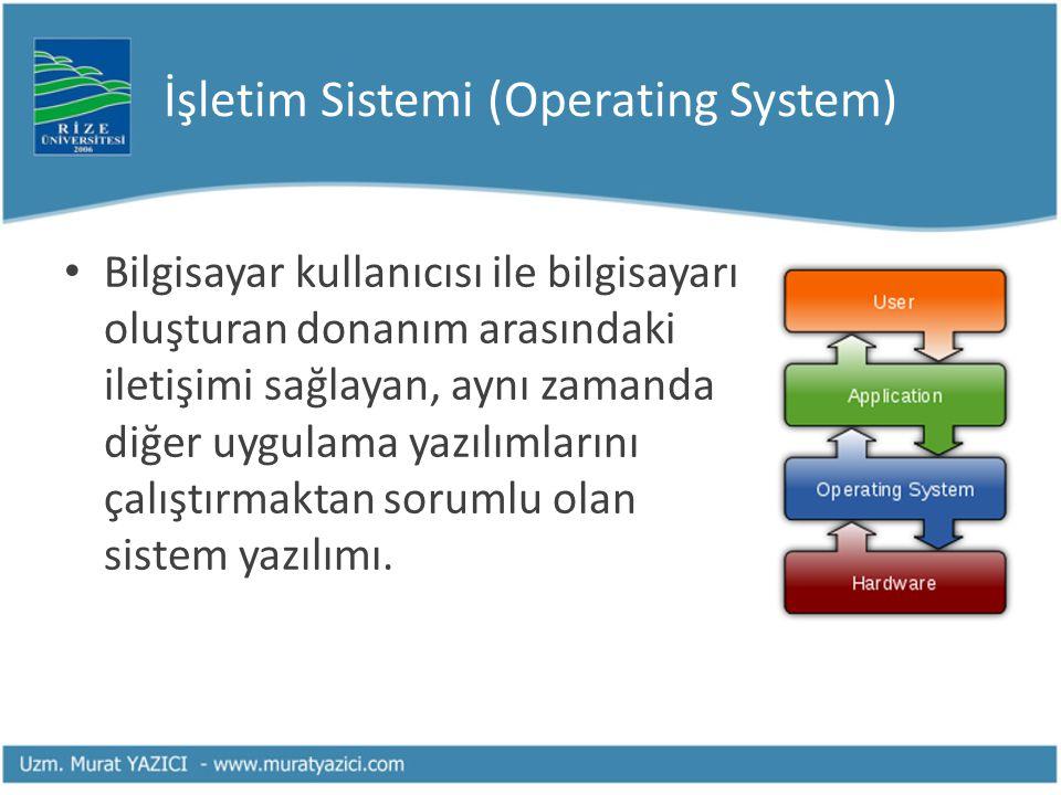 İşletim Sistemi (Operating System)