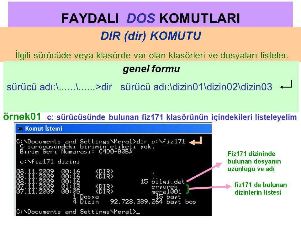 FAYDALI DOS KOMUTLARI DIR (dir) KOMUTU İlgili sürücüde veya klasörde var olan klasörleri ve dosyaları listeler.