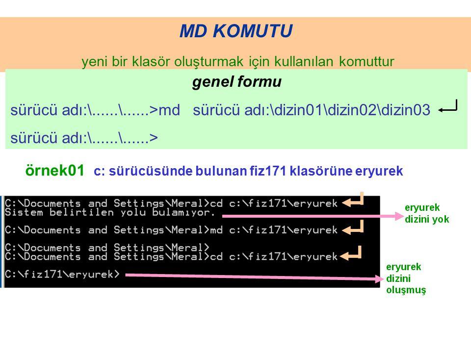 MD KOMUTU yeni bir klasör oluşturmak için kullanılan komuttur örnek01 c: sürücüsünde bulunan fiz171 klasörüne eryurek genel formu sürücü adı:\......\......>md sürücü adı:\dizin01\dizin02\dizin03 sürücü adı:\......\......>