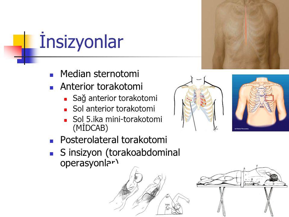İnsizyonlar Median sternotomi Anterior torakotomi Sağ anterior torakotomi Sol anterior torakotomi Sol 5.ika mini-torakotomi (MİDCAB) Posterolateral to