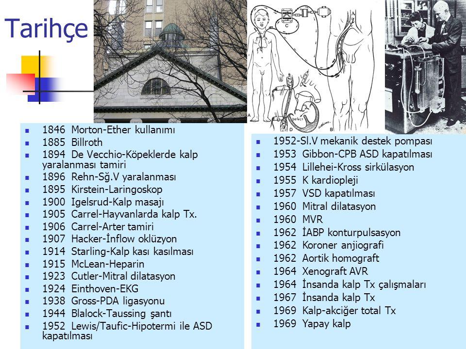 Tarihçe 1952-Sl.V mekanik destek pompası 1953Gibbon-CPB ASD kapatılması 1954Lillehei-Kross sirkülasyon 1955K kardiopleji 1957VSD kapatılması 1960Mitra