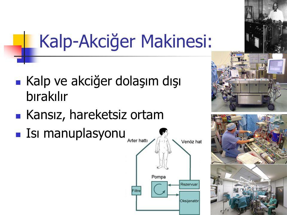 Kalp-Akciğer Makinesi: Kalp ve akciğer dolaşım dışı bırakılır Kansız, hareketsiz ortam Isı manuplasyonu