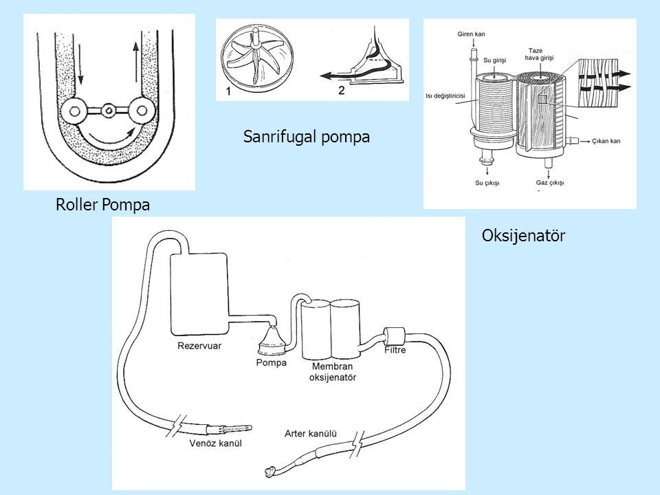 Günümüzde uygulanan açık kalp cerrahisi prosedürlerinin büyük kısmı (~%90) kalp akciğer makinesi desteği ile yapılır Koroner arter bypass operasyonu Kapak patolojilerine yönelik operasyonlar Konjenital kalp hastalıklarında tam düzeltme operasyonları Aort kökü ve çıkan/arkus aortayı ilgilendiren operasyonlar Kalp nakli