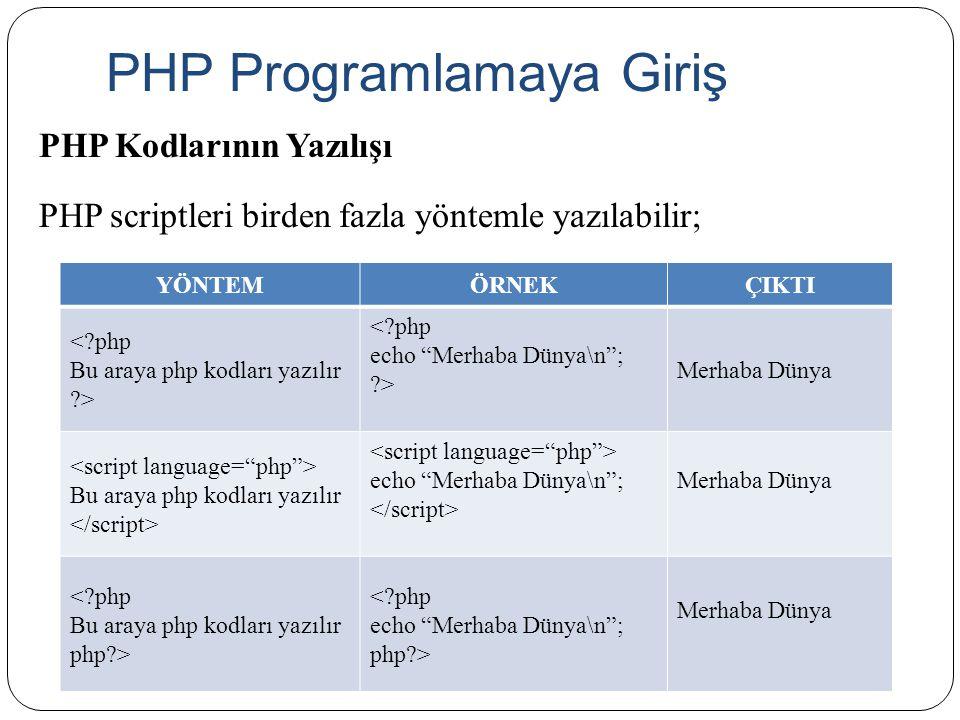 """PHP Kodlarının Yazılışı PHP scriptleri birden fazla yöntemle yazılabilir; YÖNTEMÖRNEKÇIKTI <?php Bu araya php kodları yazılır ?> <?php echo """"Merhaba D"""