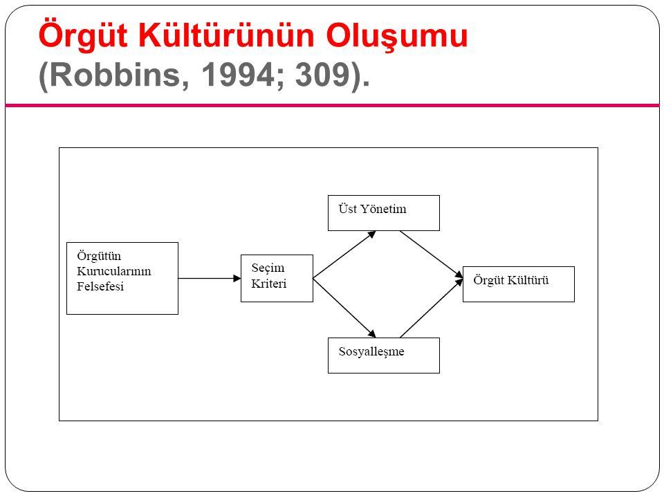 Örgüt Kültürünün Oluşumu (Robbins, 1994; 309).