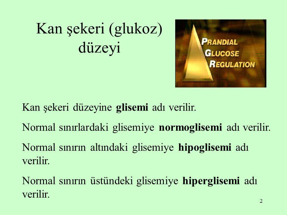 2 Kan şekeri (glukoz) düzeyi Kan şekeri düzeyine glisemi adı verilir. Normal sınırlardaki glisemiye normoglisemi adı verilir. Normal sınırın altındaki
