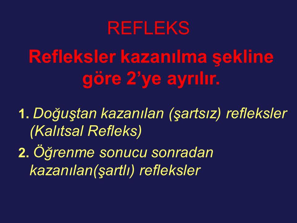 REFLEKS 1. Doğuştan kazanılan (şartsız) refleksler (Kalıtsal Refleks) 2. Öğrenme sonucu sonradan kazanılan(şartlı) refleksler Refleksler kazanılma şek