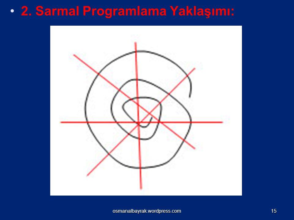 2. Sarmal Programlama Yaklaşımı: osmanalbayrak.wordpress.com15