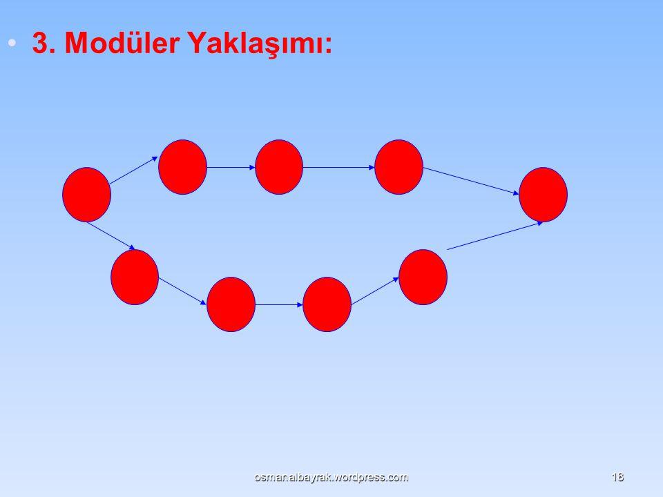 osmanalbayrak.wordpress.com18 3. Modüler Yaklaşımı: