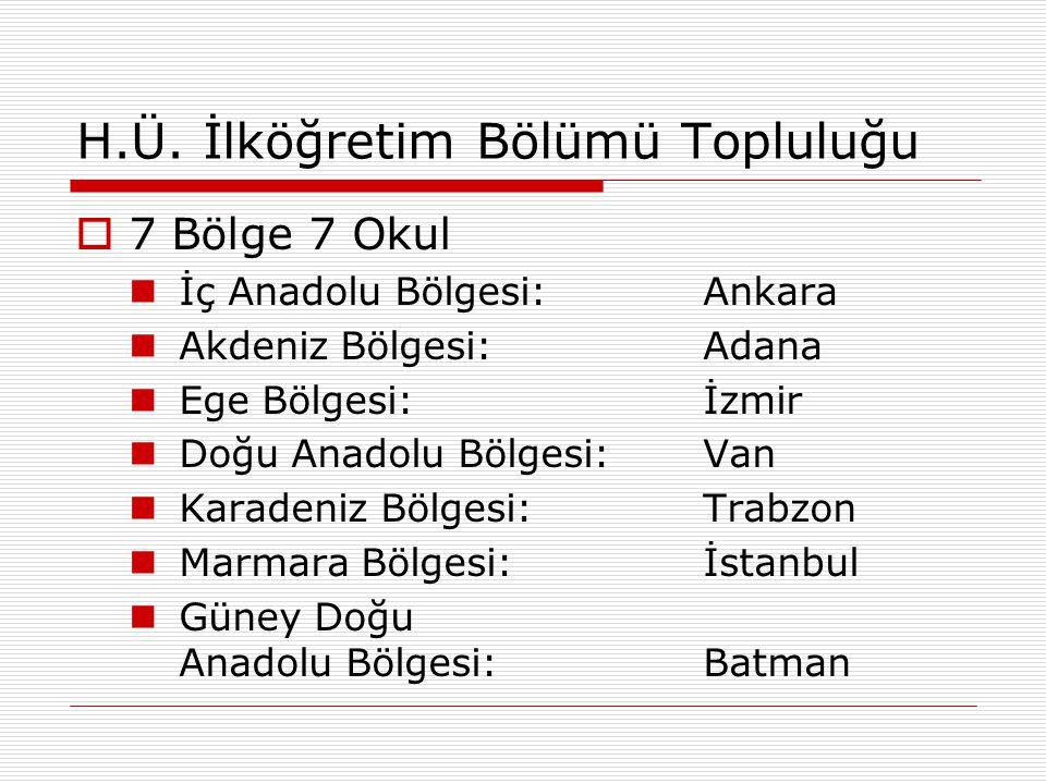 H.Ü. İlköğretim Bölümü Topluluğu  7 Bölge 7 Okul İç Anadolu Bölgesi: Ankara Akdeniz Bölgesi:Adana Ege Bölgesi:İzmir Doğu Anadolu Bölgesi:Van Karadeni