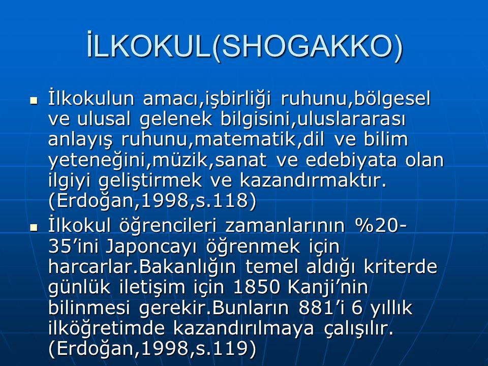 İLKOKUL(SHOGAKKO) İlkokulun amacı,işbirliği ruhunu,bölgesel ve ulusal gelenek bilgisini,uluslararası anlayış ruhunu,matematik,dil ve bilim yeteneğini,