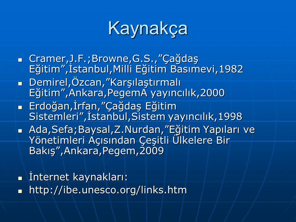 """Kaynakça Cramer,J.F.;Browne,G.S.,""""Çağdaş Eğitim"""",İstanbul,Milli Eğitim Basımevi,1982 Cramer,J.F.;Browne,G.S.,""""Çağdaş Eğitim"""",İstanbul,Milli Eğitim Bas"""
