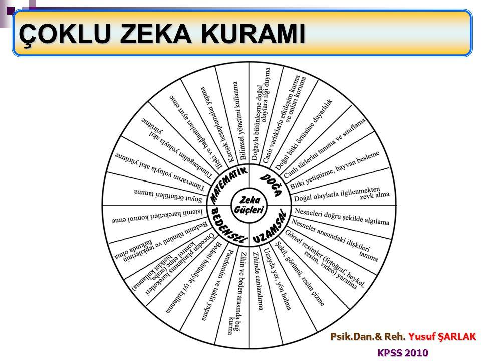 ÇOKLU ZEKA KURAMI Psik.Dan.& Reh. Yusuf ŞARLAK KPSS 2010