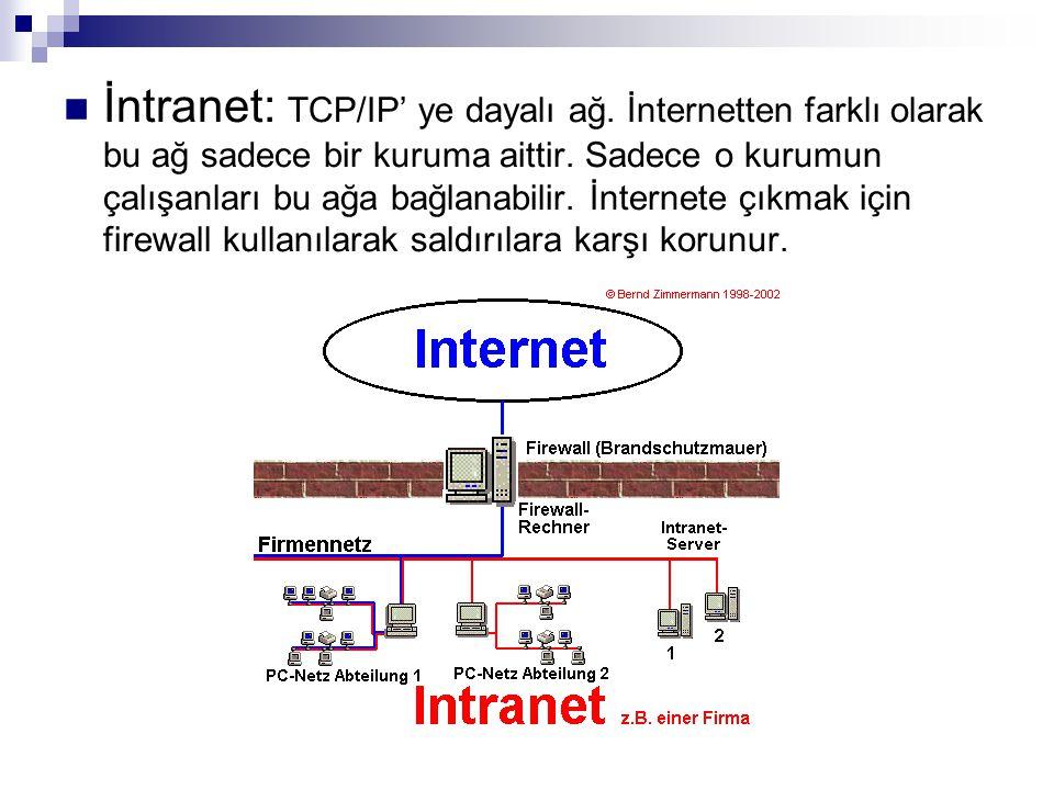 İntranet: TCP/IP' ye dayalı ağ. İnternetten farklı olarak bu ağ sadece bir kuruma aittir. Sadece o kurumun çalışanları bu ağa bağlanabilir. İnternete