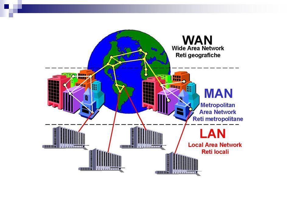 LAN Bağlantı Türleri Ortak Yol (Bus or Common Bus) Halka (Ring) Yıldız (Star)