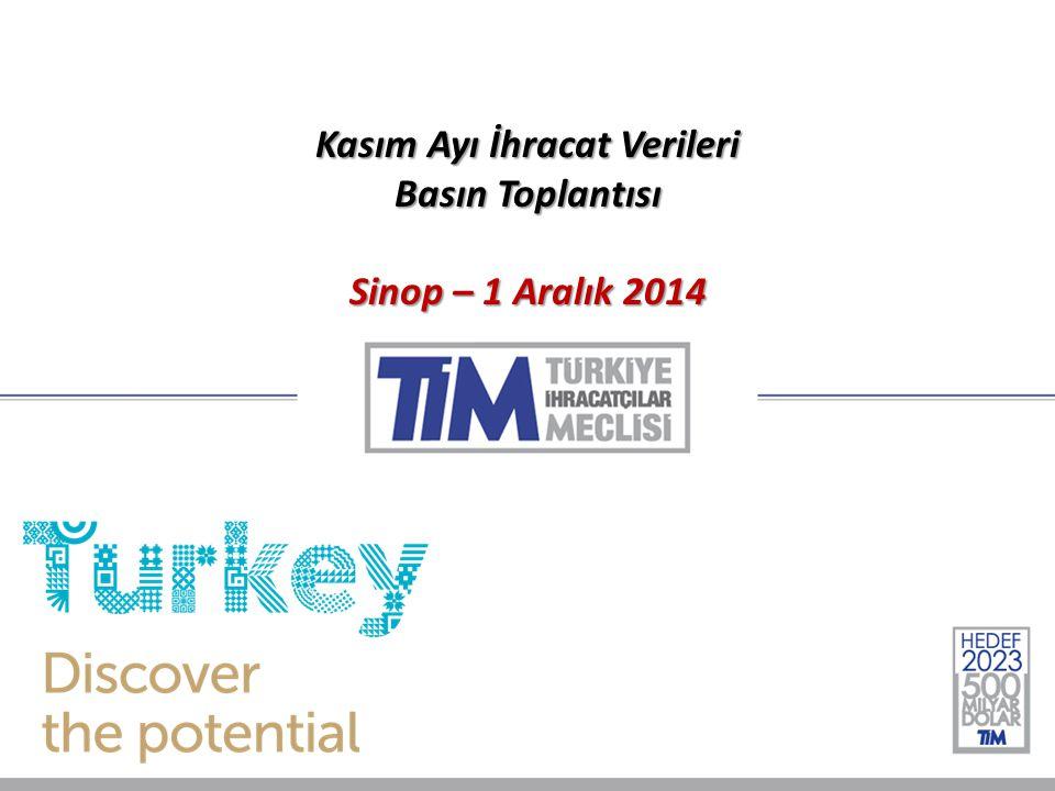 Kasım Ayı İhracat Verileri Basın Toplantısı Sinop – 1 Aralık 2014