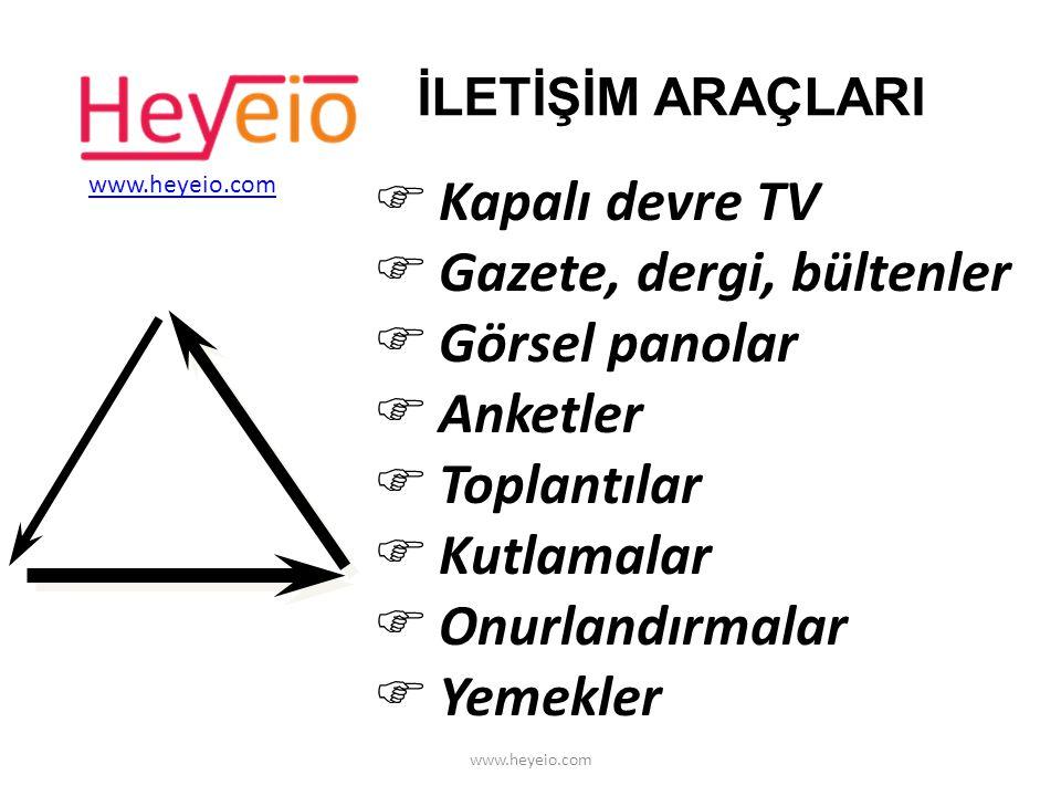 YARARLANILAN KAYNAKLAR AKGÜL, A.Yeni Türkiye Dergisi Kalite Özel Sayısı.