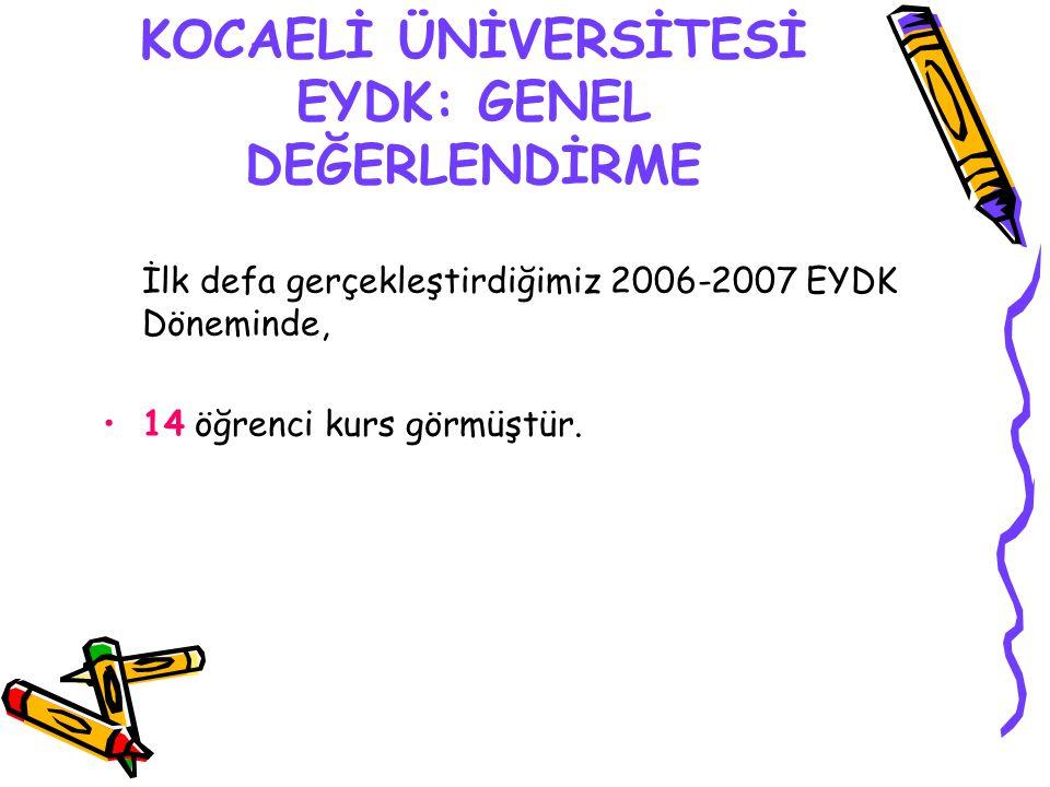 KOCAELİ ÜNİVERSİTESİ EYDK: GENEL DEĞERLENDİRME İlk defa gerçekleştirdiğimiz 2006-2007 EYDK Döneminde, 14 öğrenci kurs görmüştür.