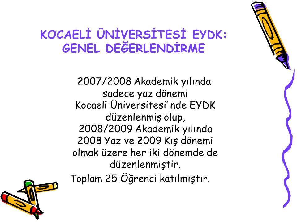 KOCAELİ ÜNİVERSİTESİ EYDK: GENEL DEĞERLENDİRME 2007/2008 Akademik yılında sadece yaz dönemi Kocaeli Üniversitesi' nde EYDK düzenlenmiş olup, 2008/2009 Akademik yılında 2008 Yaz ve 2009 Kış dönemi olmak üzere her iki dönemde de düzenlenmiştir.