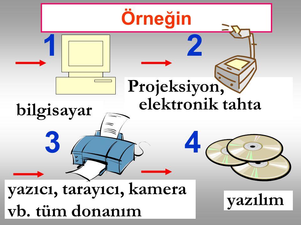 Örneğin Projeksiyon, elektronik tahta yazıcı, tarayıcı, kamera vb.