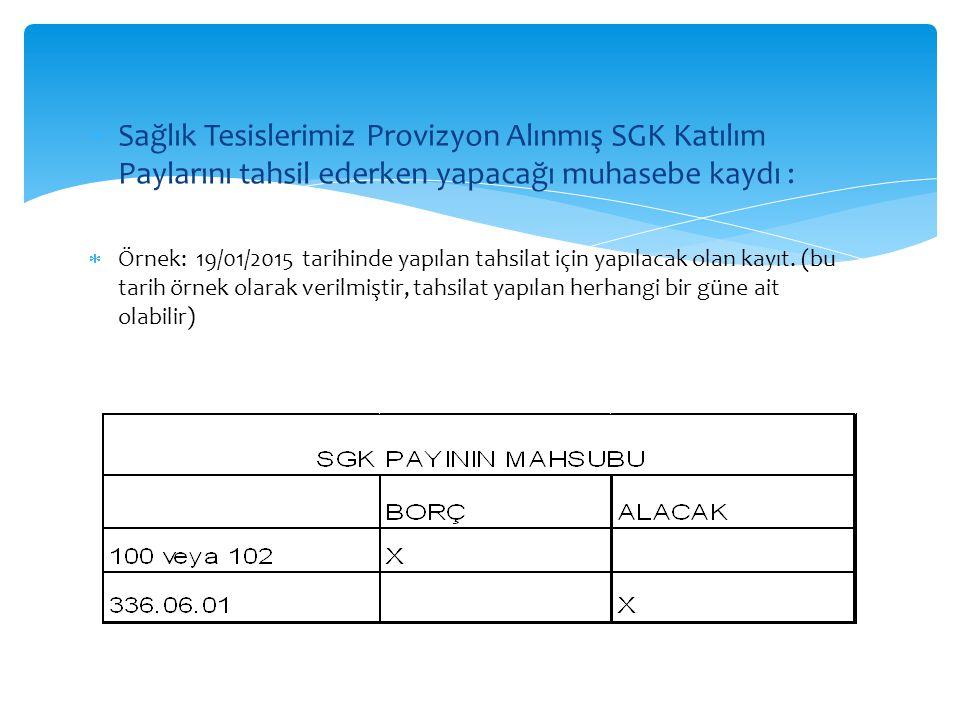 120.05 HESAP KODUNUN GELİR KAYDI 31.01.2015 tarihinde yapılacak olan gelir kaydı: