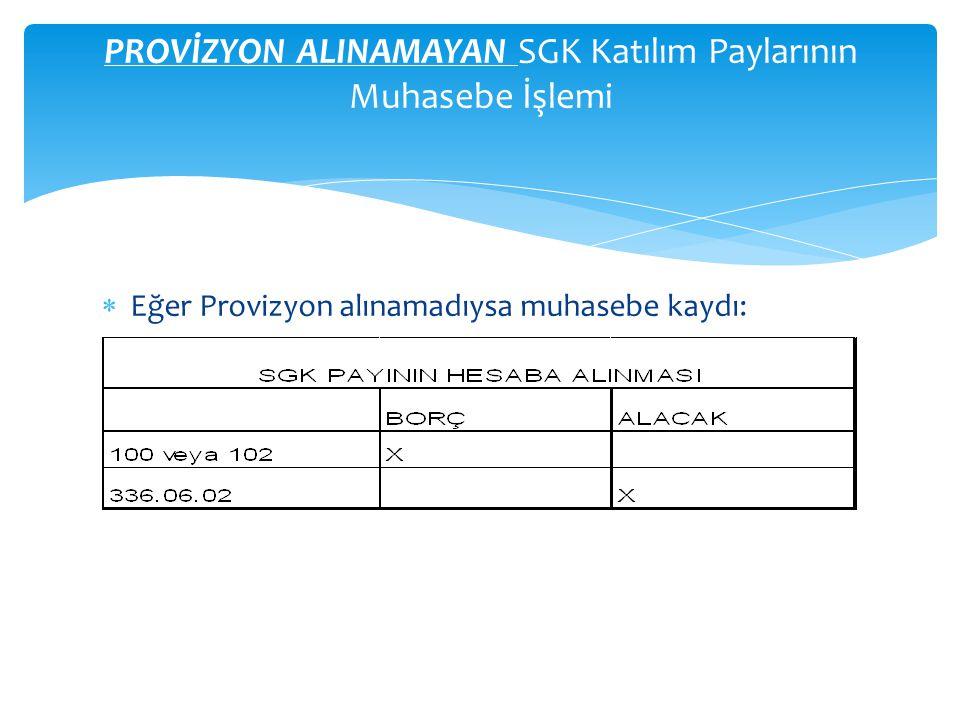 Ay sonunda (eskiden olduğu gibi) aşağıdaki muhasebe kaydı yapılarak, SGK'nın ilgili hesabına aktarılır.