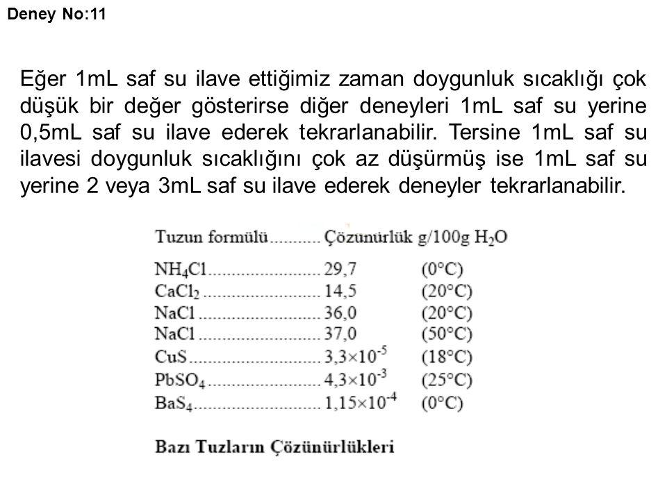 Eğer 1mL saf su ilave ettiğimiz zaman doygunluk sıcaklığı çok düşük bir değer gösterirse diğer deneyleri 1mL saf su yerine 0,5mL saf su ilave ederek tekrarlanabilir.