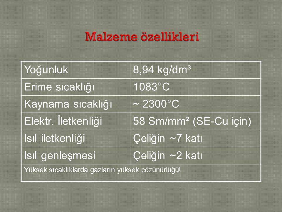 Yoğunluk8,94 kg/dm³ Erime sıcaklığı1083°C Kaynama sıcaklığı~ 2300°C Elektr. İletkenliği58 Sm/mm² (SE-Cu için) Isıl iletkenliğiÇeliğin ~7 katı Isıl gen