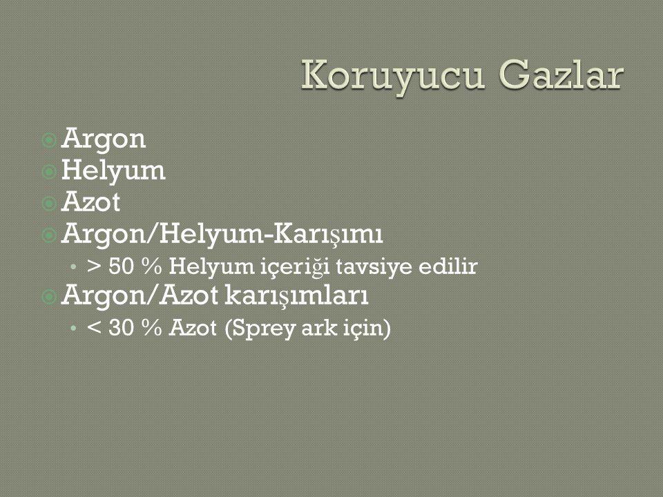  Argon  Helyum  Azot  Argon/Helyum-Karı ş ımı > 50 % Helyum içeri ğ i tavsiye edilir  Argon/Azot karı ş ımları < 30 % Azot (Sprey ark için)