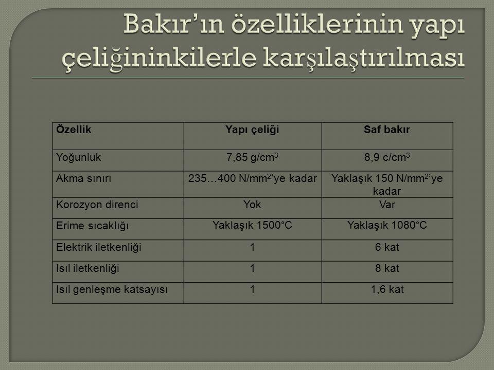  I ş ıma: Yüksek kaynak akımında kuvvetli ı ş ıma  Kaynak dumanı: MAK ve TRK-De ğ erlerine dikkat edilmelidir.