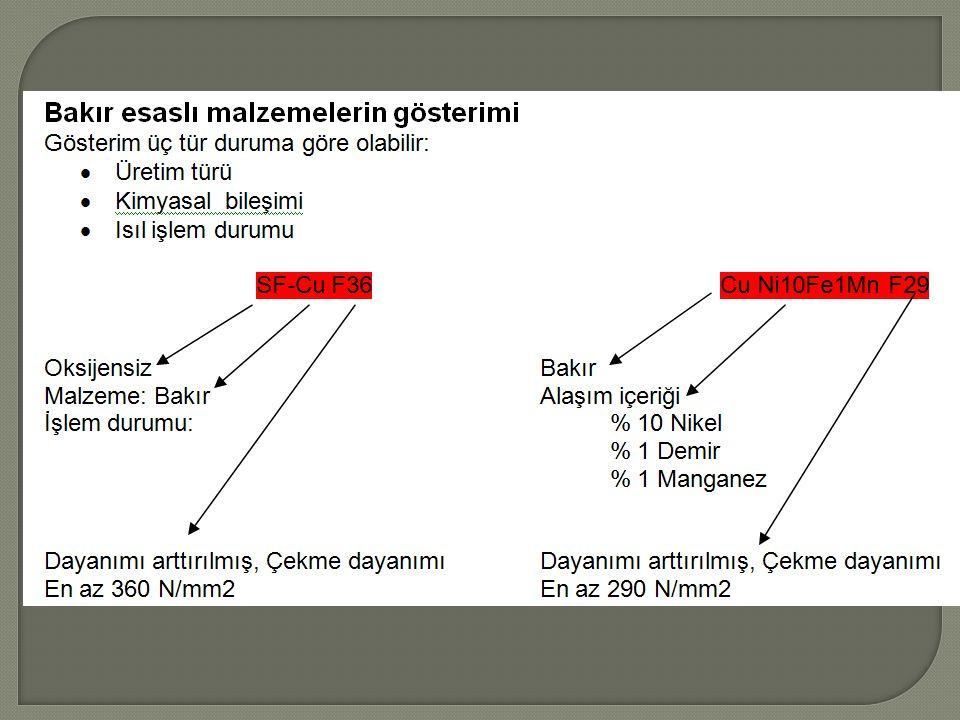  Genel olarak Fosfor Bronzlarının ve Kur ş un içeren kızıl döküm'ün kayna ğ a uygunlu ğ u yüksektir.