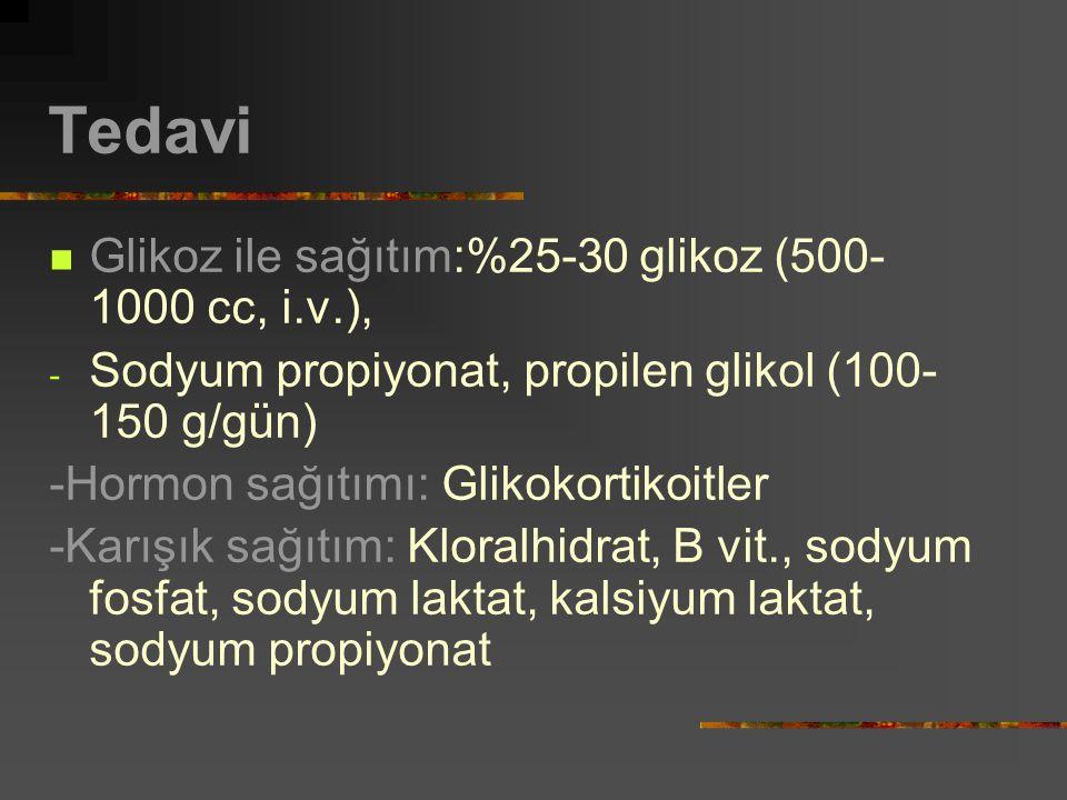 Tedavi Glikoz ile sağıtım:%25-30 glikoz (500- 1000 cc, i.v.), - Sodyum propiyonat, propilen glikol (100- 150 g/gün) -Hormon sağıtımı: Glikokortikoitler -Karışık sağıtım: Kloralhidrat, B vit., sodyum fosfat, sodyum laktat, kalsiyum laktat, sodyum propiyonat