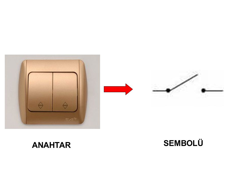 ANAHTAR SEMBOLÜ