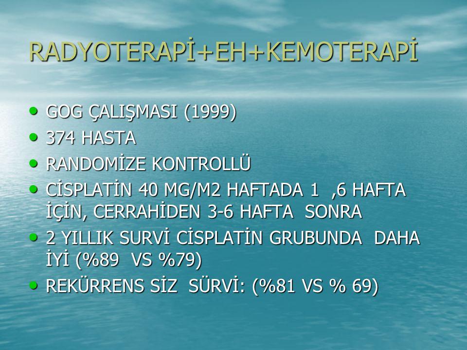 RADYOTERAPİ+EH+KEMOTERAPİ GOG ÇALIŞMASI (1999) GOG ÇALIŞMASI (1999) 374 HASTA 374 HASTA RANDOMİZE KONTROLLÜ RANDOMİZE KONTROLLÜ CİSPLATİN 40 MG/M2 HAFTADA 1,6 HAFTA İÇİN, CERRAHİDEN 3-6 HAFTA SONRA CİSPLATİN 40 MG/M2 HAFTADA 1,6 HAFTA İÇİN, CERRAHİDEN 3-6 HAFTA SONRA 2 YILLIK SURVİ CİSPLATİN GRUBUNDA DAHA İYİ (%89 VS %79) 2 YILLIK SURVİ CİSPLATİN GRUBUNDA DAHA İYİ (%89 VS %79) REKÜRRENS SİZ SÜRVİ: (%81 VS % 69) REKÜRRENS SİZ SÜRVİ: (%81 VS % 69)