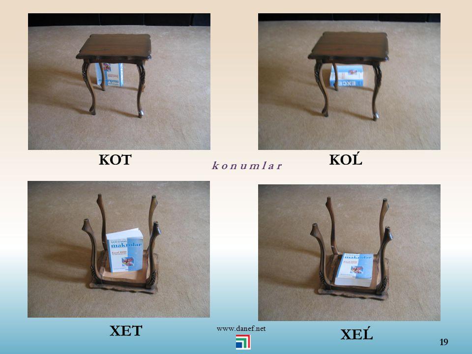 ĆET (ÉT)ĆEĹ (ÉĹ) UT UĹ www.danef.net 18 k o n u m l a r