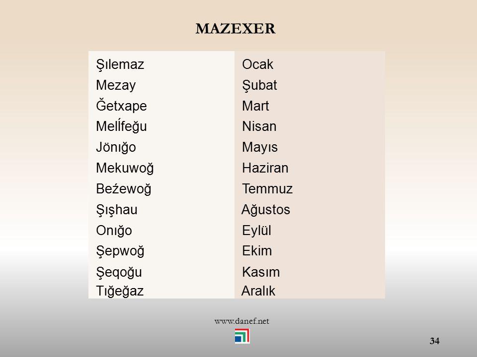 www.danef.net 33 ĞEXERMEVSİMLER ĞATXE İlkbahar ĞEMAF Yaz BJIHA Sonbahar ĆIMAF Kış