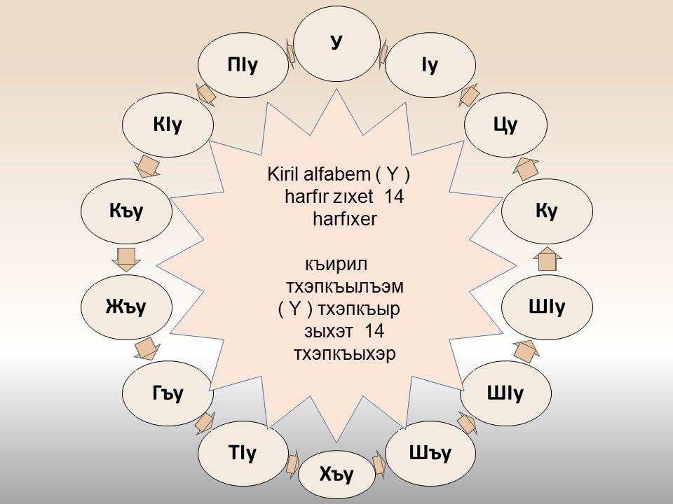 64 ( I) harfır Kiril alfabem 4 wunaye of zeréfe.Dijital klavyem, alfabe ğepsıćem ḱéqurep .
