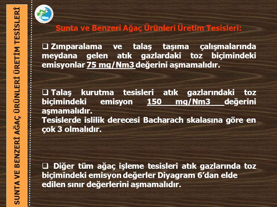 Sunta ve Benzeri Ağaç Ürünleri Üretim Tesisleri:  Zımparalama ve talaş taşıma çalışmalarında meydana gelen atık gazlardaki toz biçimindeki emisyonlar 75 mg/Nm3 değerini aşmamalıdır.