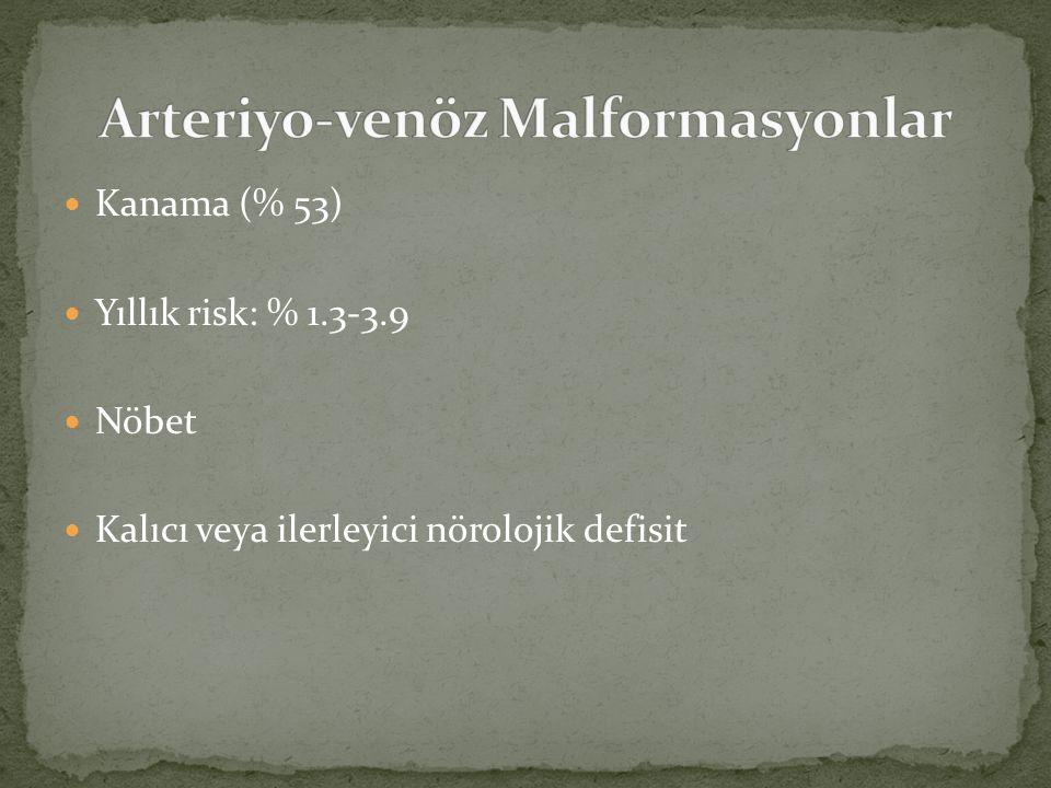 Kanama (% 53) Yıllık risk: % 1.3-3.9 Nöbet Kalıcı veya ilerleyici nörolojik defisit