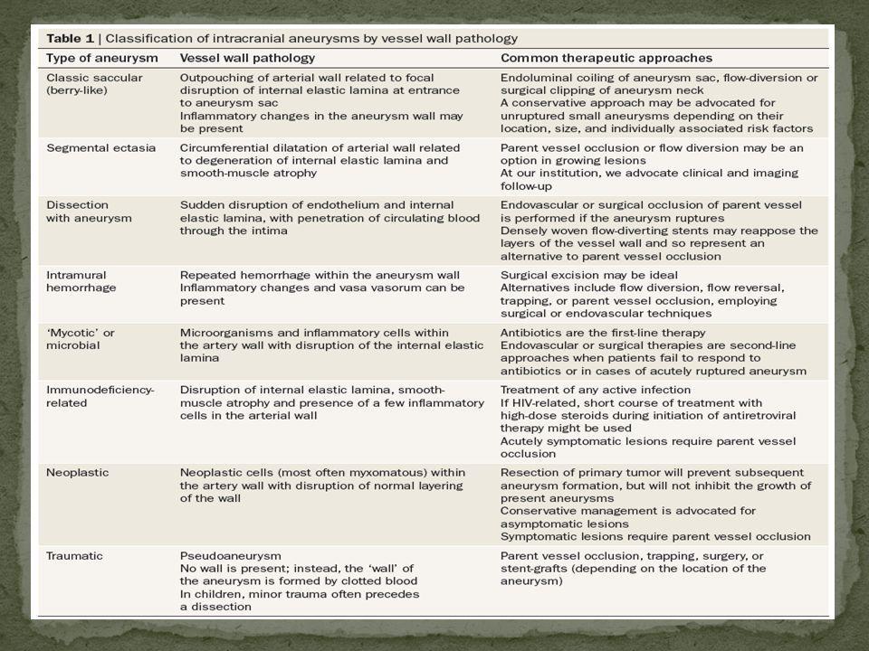 Risk faktörleri (klinik/anjiyografik) İntrakraniyal anevrizmalar Derin venöz drenaj Küçük nidus Yüksek arter basıncı Derin/periventriküler yerleşim Akım-bağımlı anevrizmalar Venöz staz Besleyici arterlerde yavaş dolum