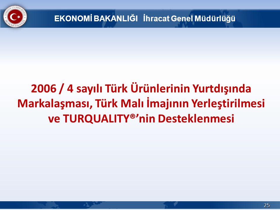2006 / 4 sayılı Türk Ürünlerinin Yurtdışında Markalaşması, Türk Malı İmajının Yerleştirilmesi ve TURQUALITY®'nin Desteklenmesi 25 EKONOMİ BAKANLIĞI İh