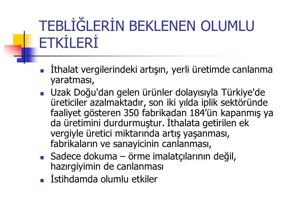 TEBLİĞLERİN BEKLENEN OLUMLU ETKİLERİ İthalat vergilerindeki artışın, yerli üretimde canlanma yaratması, Uzak Doğu'dan gelen ürünler dolayısıyla Türkiy