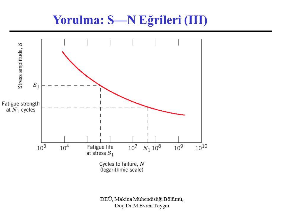 DEÜ, Makina Mühendisliği Bölümü, Doç.Dr.M.Evren Toygar Yorulma: S—N Eğrileri (III)
