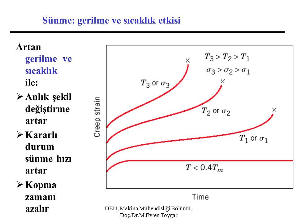 DEÜ, Makina Mühendisliği Bölümü, Doç.Dr.M.Evren Toygar Sünme: gerilme ve sıcaklık etkisi Artan gerilme ve sıcaklık ile:  Anlık şekil değiştirme artar  Kararlı durum sünme hızı artar  Kopma zamanı azalır