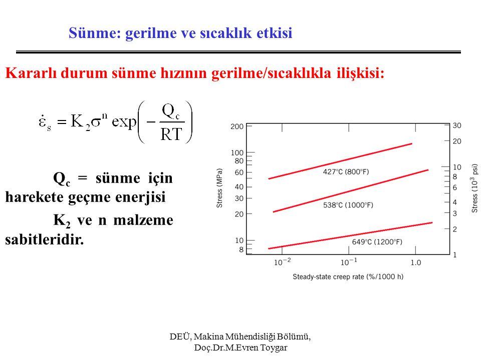 DEÜ, Makina Mühendisliği Bölümü, Doç.Dr.M.Evren Toygar Sünme: gerilme ve sıcaklık etkisi Kararlı durum sünme hızının gerilme/sıcaklıkla ilişkisi: Q c = sünme için harekete geçme enerjisi K 2 ve n malzeme sabitleridir.